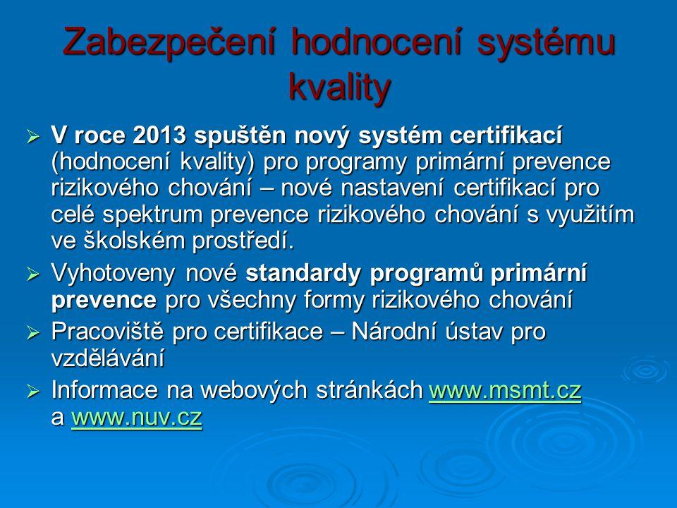 Zabezpečení hodnocení systému kvality  V roce 2013 spuštěn nový systém certifikací (hodnocení kvality) pro programy primární prevence rizikového chov