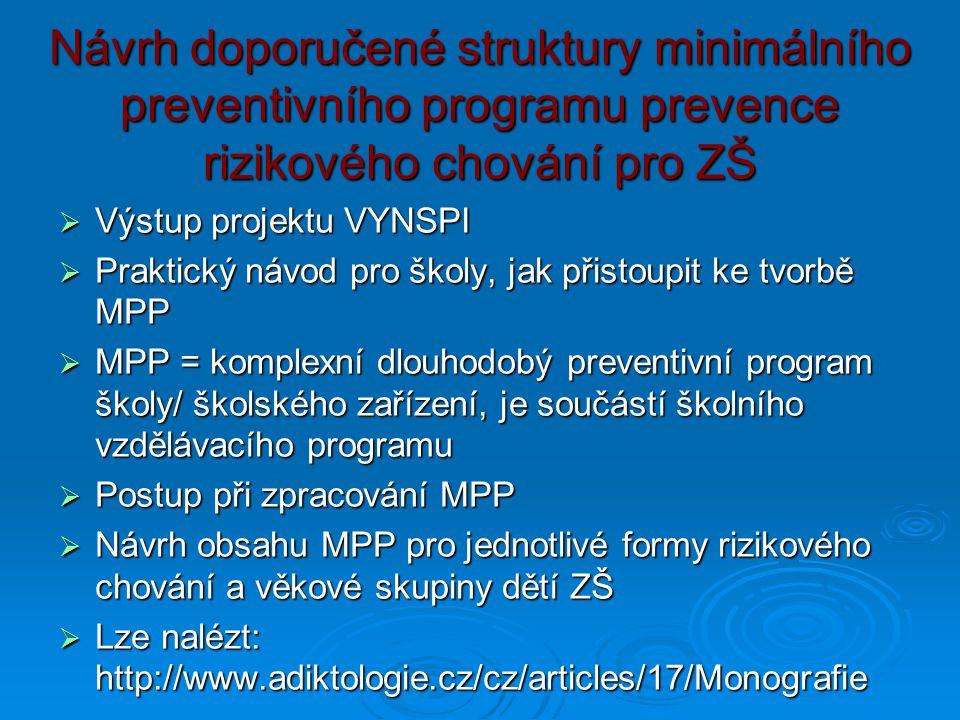 Návrh doporučené struktury minimálního preventivního programu prevence rizikového chování pro ZŠ  Výstup projektu VYNSPI  Praktický návod pro školy,
