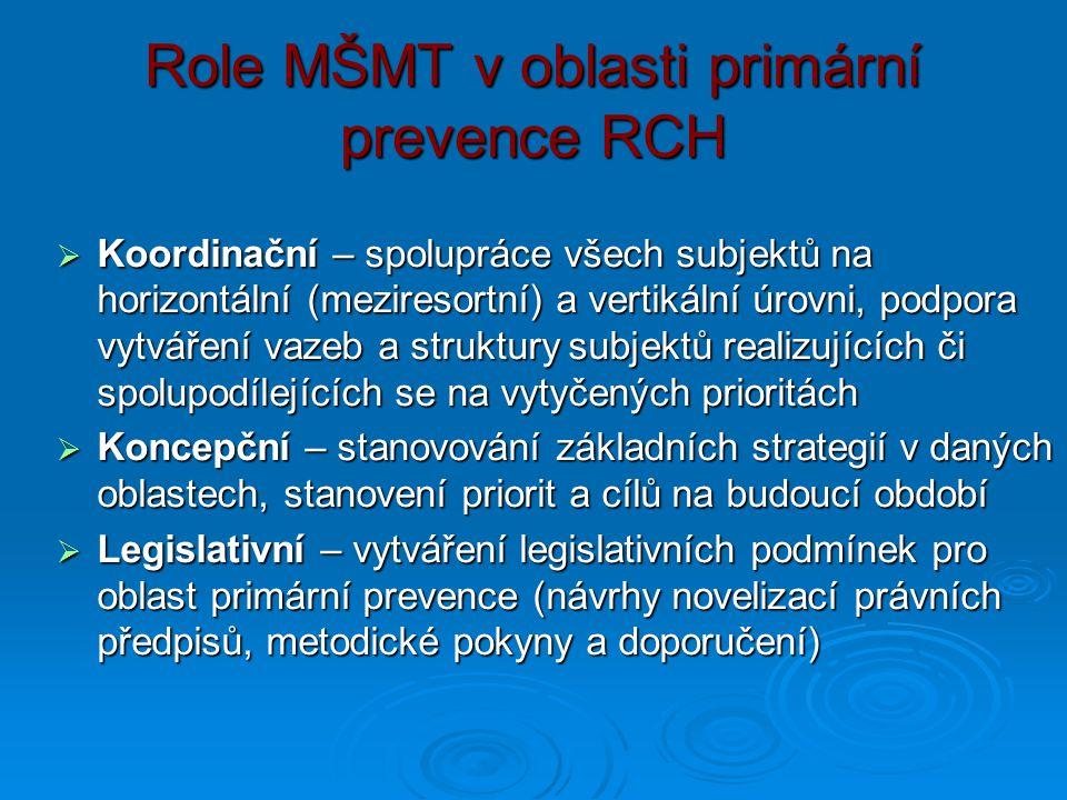 Role MŠMT v oblasti primární prevence RCH  Koordinační – spolupráce všech subjektů na horizontální (meziresortní) a vertikální úrovni, podpora vytvář