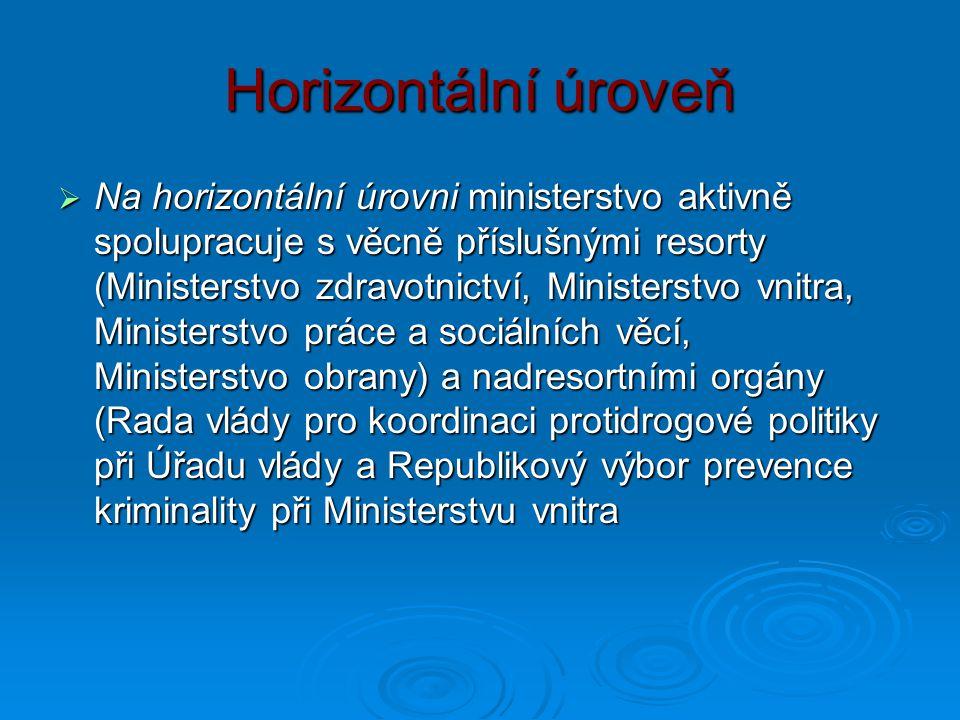 Horizontální úroveň  Na horizontální úrovni ministerstvo aktivně spolupracuje s věcně příslušnými resorty (Ministerstvo zdravotnictví, Ministerstvo v