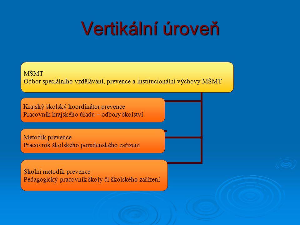 Vertikální úroveň MŠMT Odbor speciálního vzdělávání, prevence a institucionální výchovy MŠMT Krajský školský koordinátor prevence Pracovník krajského