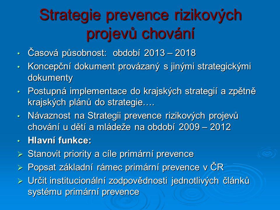 Financované projekty a subjekty  MŠMT podporuje stěžejní a prioritní projekty, které jsou v souladu: se strategií prevence rezortu se strategií prevence rezortu se schválenými plány prevence kraje (prioritní projekty) se schválenými plány prevence kraje (prioritní projekty) splňuji kriteria kvality (certifikace) a efektivity (cena/výkon) splňuji kriteria kvality (certifikace) a efektivity (cena/výkon) 1) projekty škol a školských zařízení 2) projekty služeb pro školy a školská zařízení a realizovaná ve školách a školských zařízeních 3) projekty zaměřené na informace, výzkum, hodnocení (např.