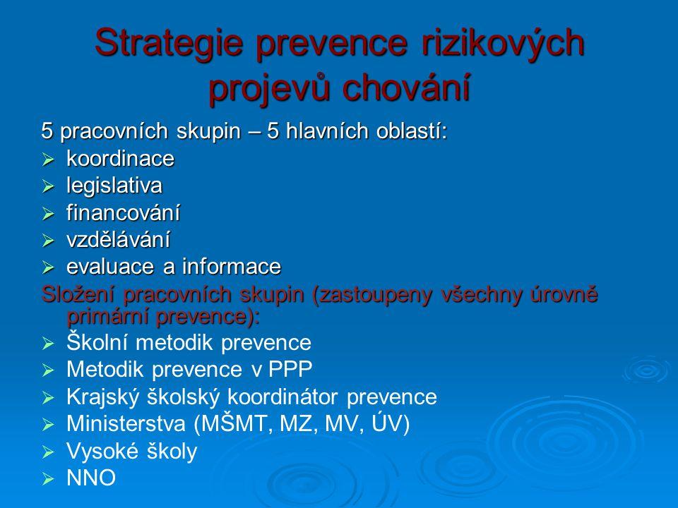 Strategie prevence rizikových projevů chování 5 pracovních skupin – 5 hlavních oblastí:  koordinace  legislativa  financování  vzdělávání  evalua