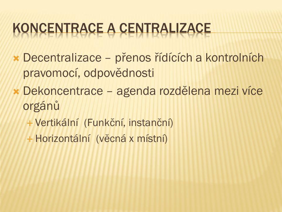  Decentralizace – přenos řídících a kontrolních pravomocí, odpovědnosti  Dekoncentrace – agenda rozdělena mezi více orgánů  Vertikální (Funkční, in