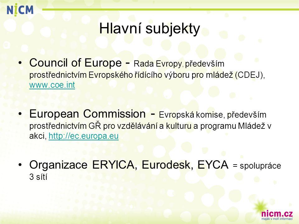 Hlavní subjekty Council of Europe - Rada Evropy, především prostřednictvím Evropského řídícího výboru pro mládež (CDEJ), www.coe.int www.coe.int European Commission - Evropská komise, především prostřednictvím GŘ pro vzdělávání a kulturu a programu Mládež v akci, http://ec.europa.euhttp://ec.europa.eu Organizace ERYICA, Eurodesk, EYCA = spolupráce 3 sítí