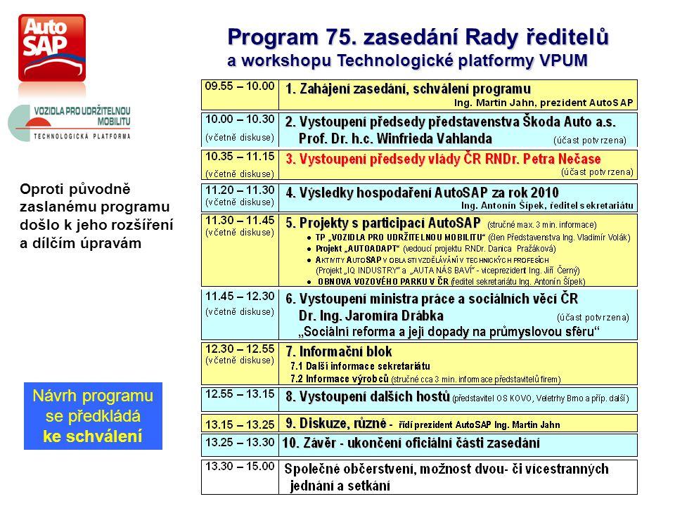 4 Bod programu zasedání: Předpokládaný čas: 10.00 – 10.30 2.