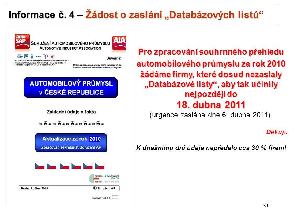 """31 Informace č. 4 – Žádost o zaslání """"Databázových listů ."""