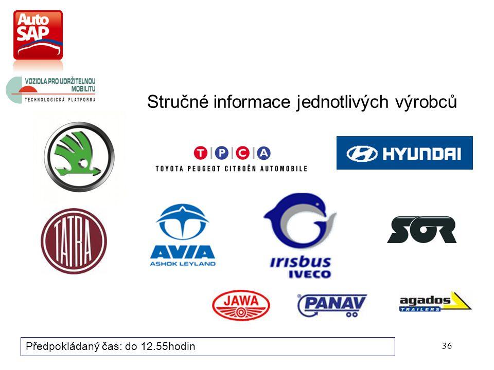 36 Předpokládaný čas: do 12.55hodin Stručné informace jednotlivých výrobců
