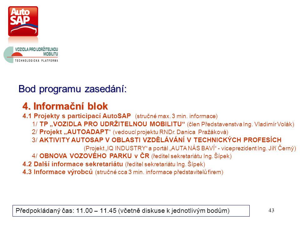 43 Bod programu zasedání: Předpokládaný čas: 11.00 – 11.45 (včetně diskuse k jednotlivým bodům) 4.