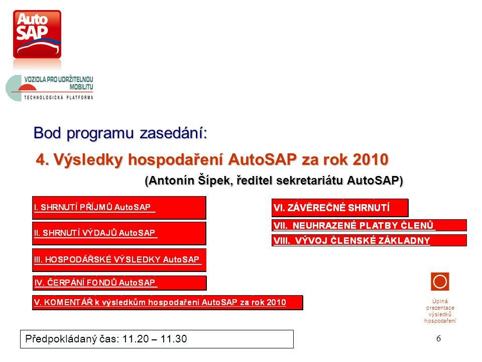 6 Bod programu zasedání: Předpokládaný čas: 11.20 – 11.30 4.