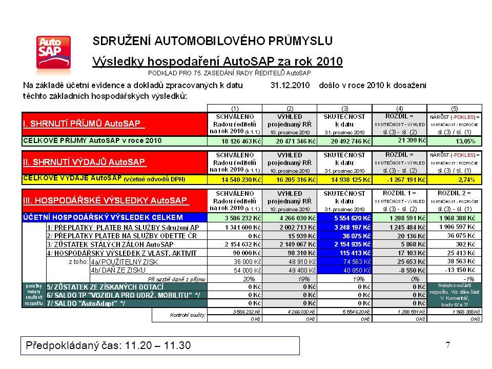 28 Informace č.2 – Dodavatel pro Auto roku 2011 v ČR /2 .