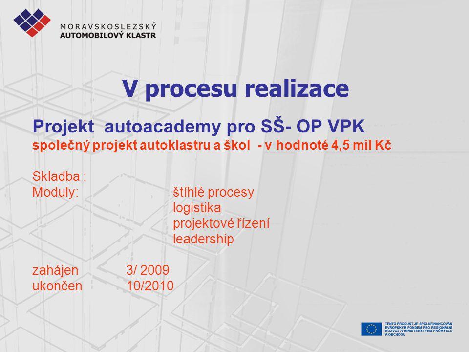 V procesu realizace Projekt autoacademy pro SŠ- OP VPK společný projekt autoklastru a škol - v hodnoté 4,5 mil Kč Skladba : Moduly: štíhlé procesy logistika projektové řízení leadership zahájen 3/ 2009 ukončen10/2010