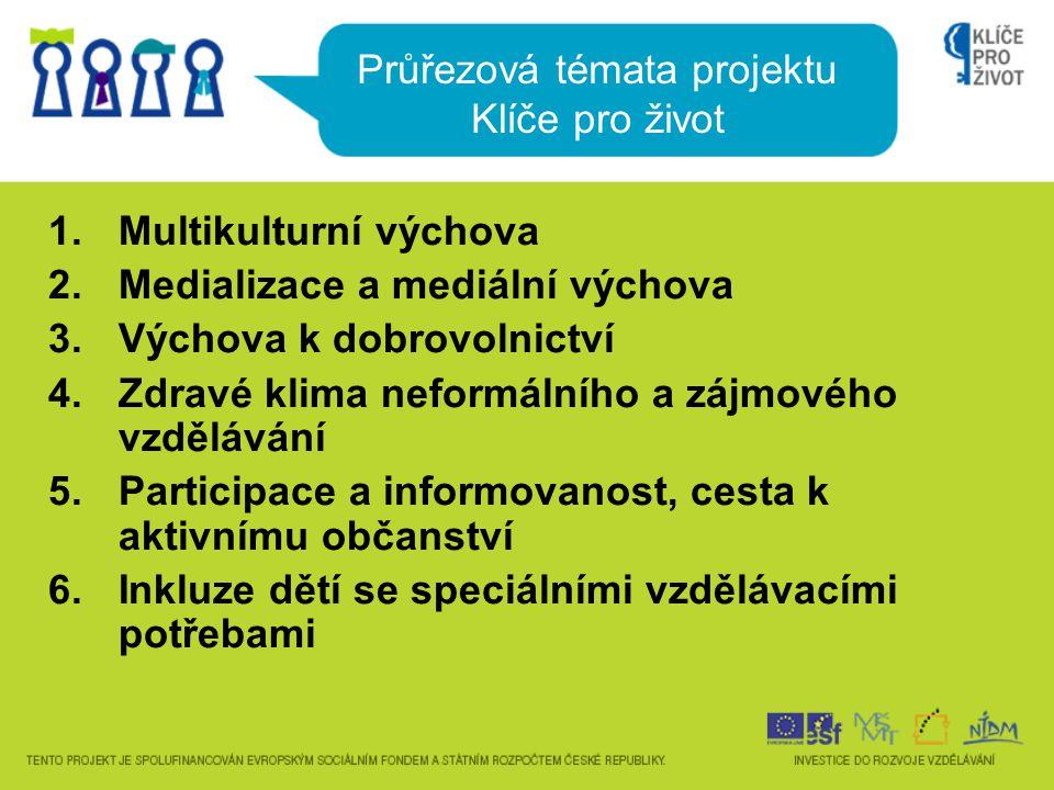 Cíle aktivit v průřezových tématech KpŽ zvýšit odbornost pracovníků zájmového neformálního vzdělávání v daných tématech vytvořit síť krajských koordinátorů schopných konzultovat aktivity průřezových témat po odborné i technické stránce vytvořit dlouhodobě použitelné vzdělávací programy v šesti průřezových tématech umožnit v každém kraji realizaci 3 zkušebních vzorových akcí na každé téma (= 3 x 6 akcí) podpořených finanční částkou cca 82.500,-Kč bez DPH vytvořit soubor příkladů dobré praxe, který bude v příštích letech sloužit jako volně šiřitelná inspirace pro další realizátory