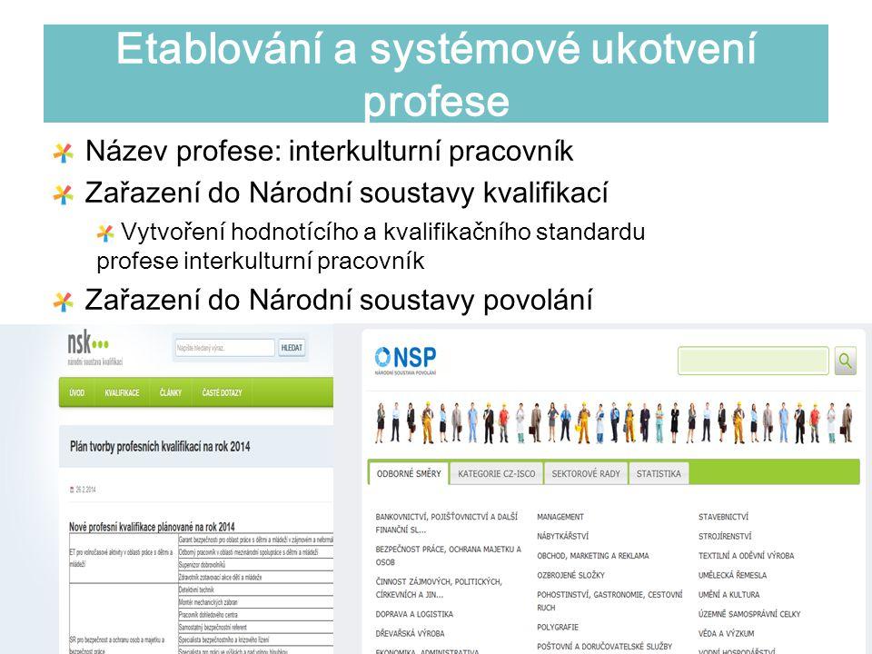 Etablování a systémové ukotvení profese Název profese: interkulturní pracovník Zařazení do Národní soustavy kvalifikací Vytvoření hodnotícího a kvalif