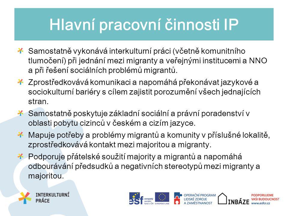 Samostatně vykonává interkulturní práci (včetně komunitního tlumočení) při jednání mezi migranty a veřejnými institucemi a NNO a při řešení sociálních