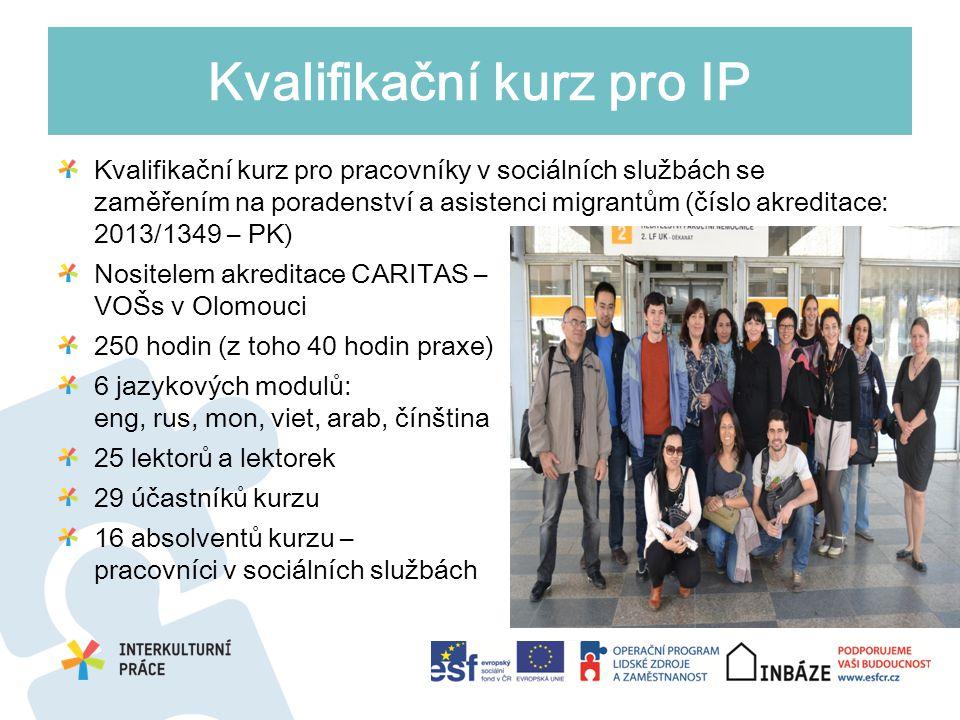 Kvalifikační kurz pro pracovníky v sociálních službách se zaměřením na poradenství a asistenci migrantům (číslo akreditace: 2013/1349 – PK) Nositelem