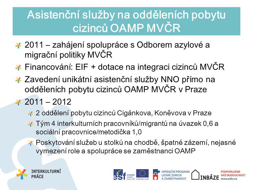 Asistenční služby na odděleních pobytu cizinců OAMP MVČR 2011 – zahájení spolupráce s Odborem azylové a migrační politiky MVČR Financování: EIF + dota