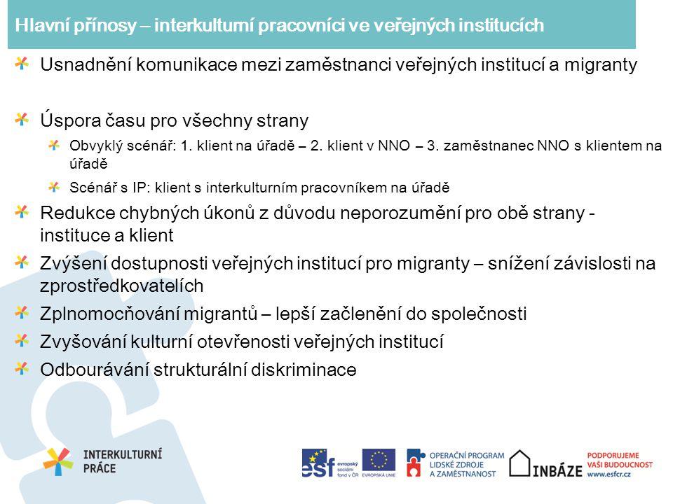 Usnadnění komunikace mezi zaměstnanci veřejných institucí a migranty Úspora času pro všechny strany Obvyklý scénář: 1. klient na úřadě – 2. klient v N