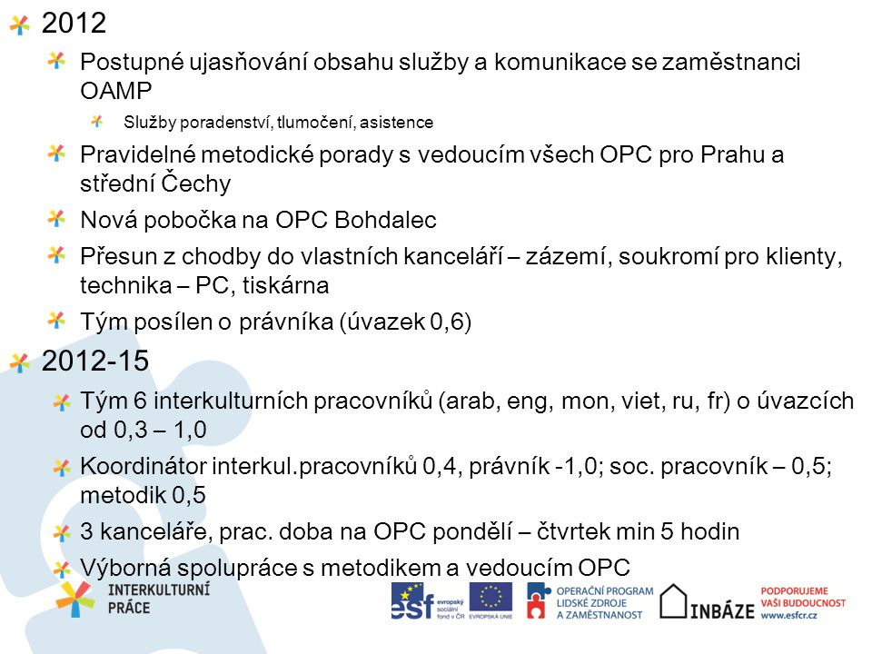 2012 Postupné ujasňování obsahu služby a komunikace se zaměstnanci OAMP Služby poradenství, tlumočení, asistence Pravidelné metodické porady s vedoucím všech OPC pro Prahu a střední Čechy Nová pobočka na OPC Bohdalec Přesun z chodby do vlastních kanceláří – zázemí, soukromí pro klienty, technika – PC, tiskárna Tým posílen o právníka (úvazek 0,6) 2012-15 Tým 6 interkulturních pracovníků (arab, eng, mon, viet, ru, fr) o úvazcích od 0,3 – 1,0 Koordinátor interkul.pracovníků 0,4, právník -1,0; soc.