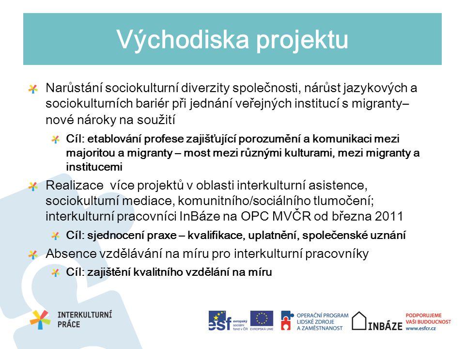 Východiska projektu Narůstání sociokulturní diverzity společnosti, nárůst jazykových a sociokulturních bariér při jednání veřejných institucí s migran