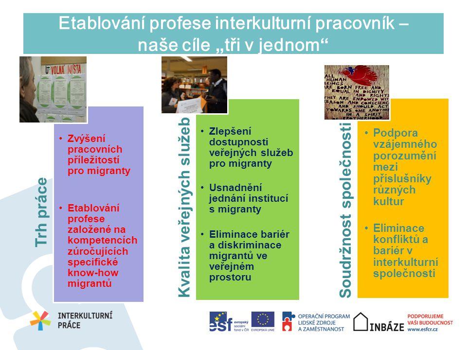 """Etablování profese interkulturní pracovník – naše cíle """"tři v jednom Trh práce Zvýšení pracovních příležitostí pro migranty Etablování profese založené na kompetencích zúročujících specifické know-how migrantů Kvalita veřejných služeb Zlepšení dostupnosti veřejných služeb pro migranty Usnadnění jednání institucí s migranty Eliminace bariér a diskriminace migrantů ve veřejném prostoru Soudržnost společnosti Podpora vzájemného porozumění mezi příslušníky různých kultur Eliminace konfliktů a bariér v interkulturní společnosti Etablování profese interkulturní pracovník – naše cíle """"tři v jednom"""