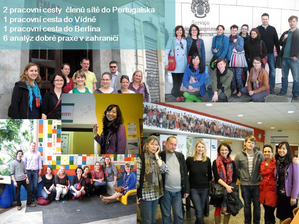 2 pracovní cesty členů sítě do Portugalska 1 pracovní cesta do Vídně 1 pracovní cesta do Berlína 6 analýz dobré praxe v zahraničí