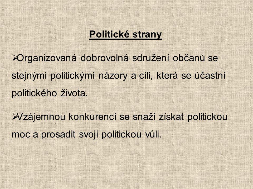  V demokratické spol.je politická scéna pluralitní.