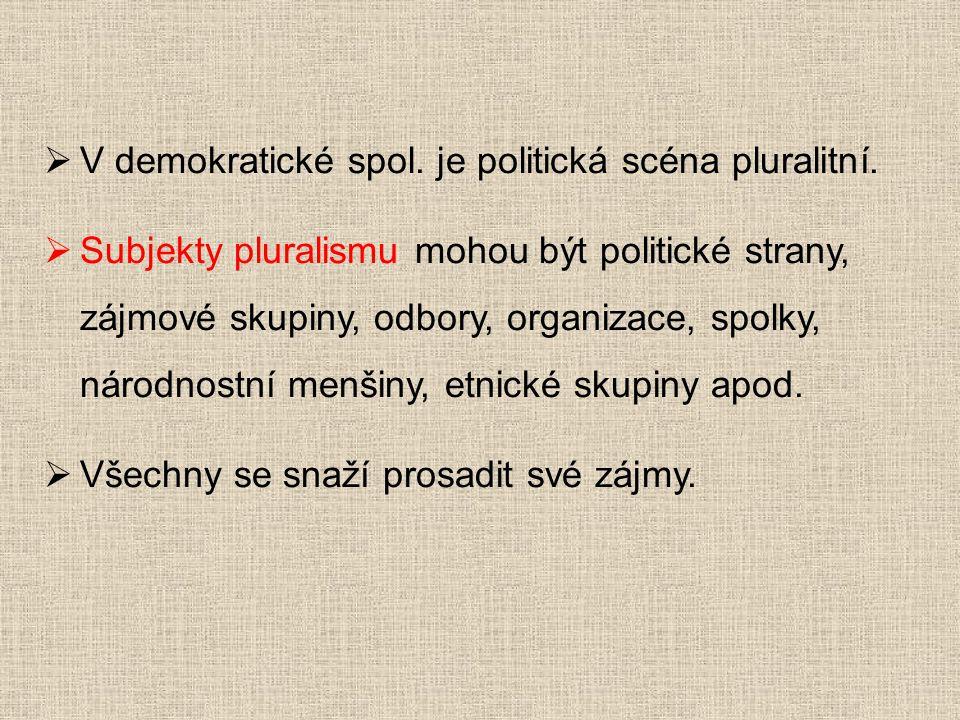  V demokratické spol. je politická scéna pluralitní.  Subjekty pluralismu mohou být politické strany, zájmové skupiny, odbory, organizace, spolky, n