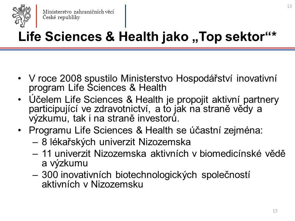 """13 Life Sciences & Health jako """"Top sektor * V roce 2008 spustilo Ministerstvo Hospodářství inovativní program Life Sciences & Health Účelem Life Sciences & Health je propojit aktivní partnery participující ve zdravotnictví, a to jak na straně vědy a výzkumu, tak i na straně investorů."""