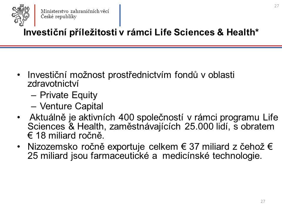 27 Investiční příležitosti v rámci Life Sciences & Health* Investiční možnost prostřednictvím fondů v oblasti zdravotnictví –Private Equity –Venture Capital Aktuálně je aktivních 400 společností v rámci programu Life Sciences & Health, zaměstnávajících 25.000 lidí, s obratem € 18 miliard ročně.