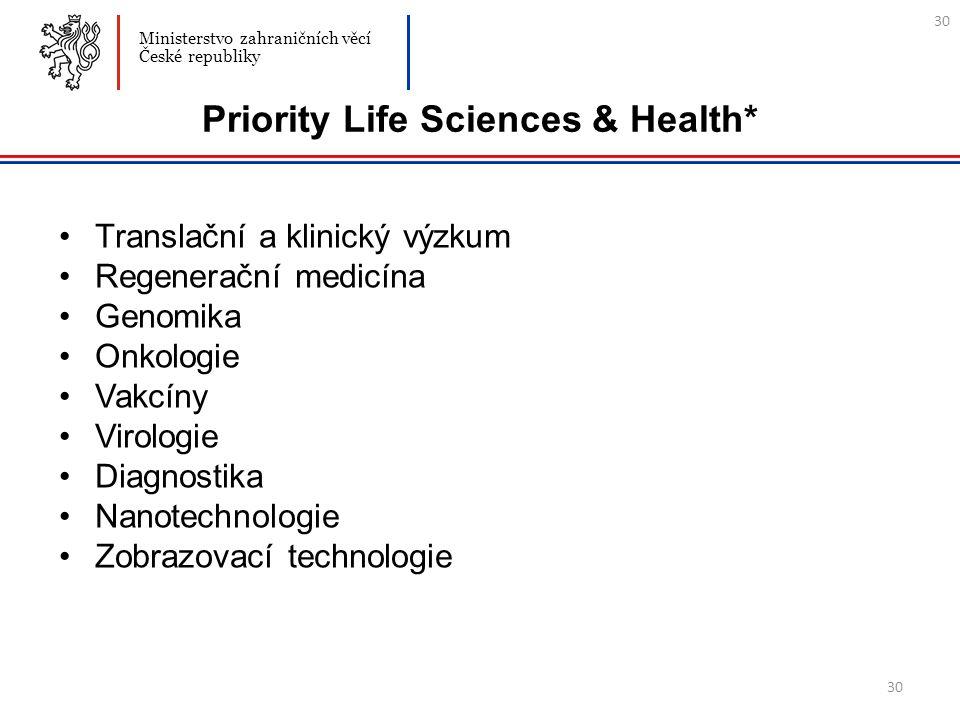 30 Priority Life Sciences & Health* Translační a klinický výzkum Regenerační medicína Genomika Onkologie Vakcíny Virologie Diagnostika Nanotechnologie Zobrazovací technologie Ministerstvo zahraničních věcí České republiky 30
