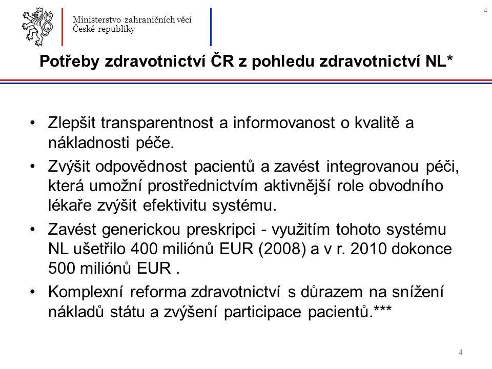 4 Potřeby zdravotnictví ČR z pohledu zdravotnictví NL* Zlepšit transparentnost a informovanost o kvalitě a nákladnosti péče.