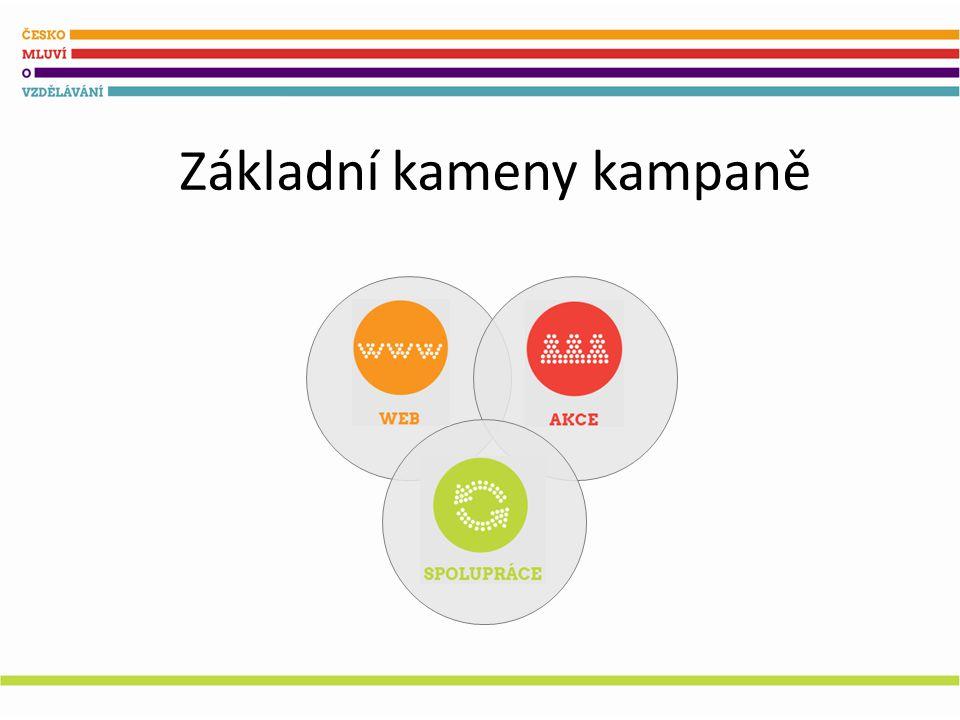 Děkuji za pozornost Fandíme občanské participaci ;-) www.ceskomluvi.cz www.eduin.cz www.extratrida.cz silvie.pychova@eduin.cz