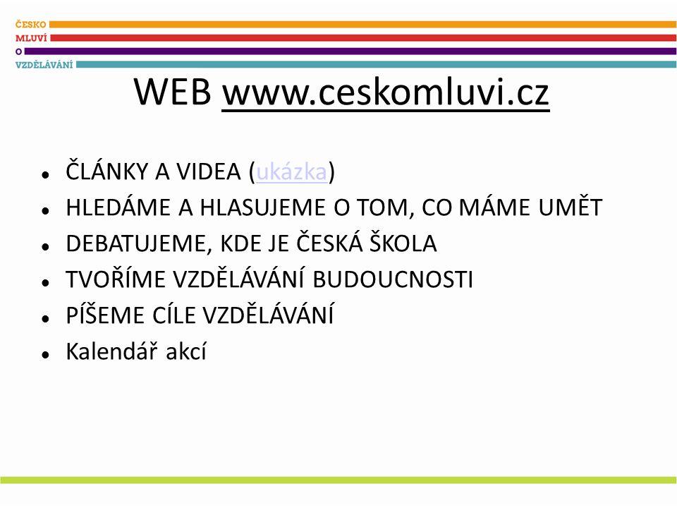 WEB www.ceskomluvi.cz ČLÁNKY A VIDEA (ukázka)ukázka HLEDÁME A HLASUJEME O TOM, CO MÁME UMĚT DEBATUJEME, KDE JE ČESKÁ ŠKOLA TVOŘÍME VZDĚLÁVÁNÍ BUDOUCNOSTI PÍŠEME CÍLE VZDĚLÁVÁNÍ Kalendář akcí