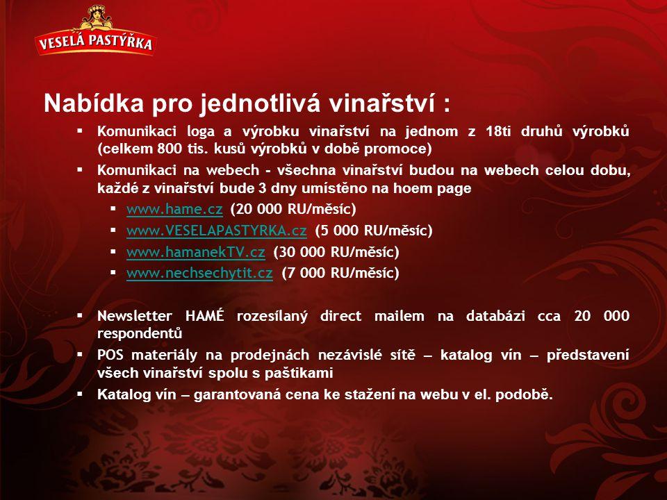 Nabídka pro jednotlivá vinařství :  Komunikaci loga a výrobku vinařství na jednom z 18ti druhů výrobků ( celkem 800 tis. kusů výrobků v době promoce