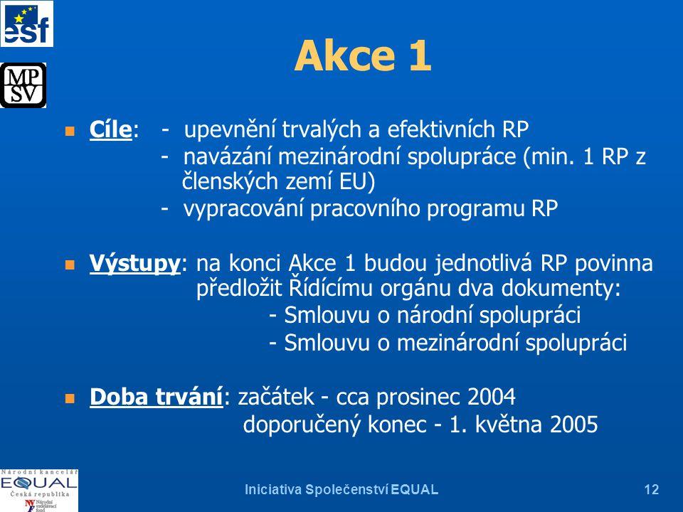 Iniciativa Společenství EQUAL12 Akce 1 n Cíle: - upevnění trvalých a efektivních RP - navázání mezinárodní spolupráce (min.