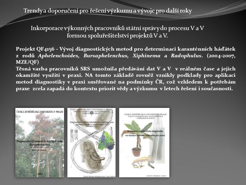 """Trendy a doporučení ve výzkumu v oboru rostlinolékařství Důraz na PŘIPRAVENOST """" Nečekej, až se tě zima zeptá, cos dělal v létě Projekty ve vědě výzkumu by měli být orientovány nejen na řešení témat vyplývajících z přítomnosti ŠO na území státu, ale musí být zaměřeny i na organismy které byť nejsou zařazeny do EPPO listů karanténních organismů, mohou způsobit velkou ztrátu a jejich introdukce je možná."""