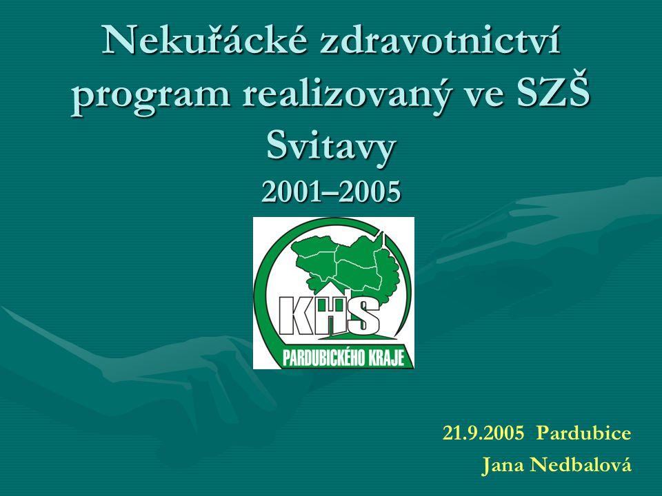 Nekuřácké zdravotnictví program realizovaný ve SZŠ Svitavy 2001–2005 21.9.2005 Pardubice Jana Nedbalová
