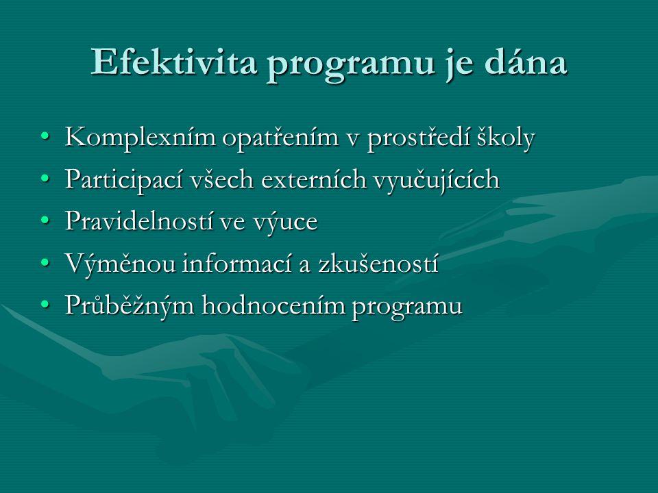 Efektivita programu je dána Komplexním opatřením v prostředí školyKomplexním opatřením v prostředí školy Participací všech externích vyučujícíchParticipací všech externích vyučujících Pravidelností ve výucePravidelností ve výuce Výměnou informací a zkušenostíVýměnou informací a zkušeností Průběžným hodnocením programuPrůběžným hodnocením programu