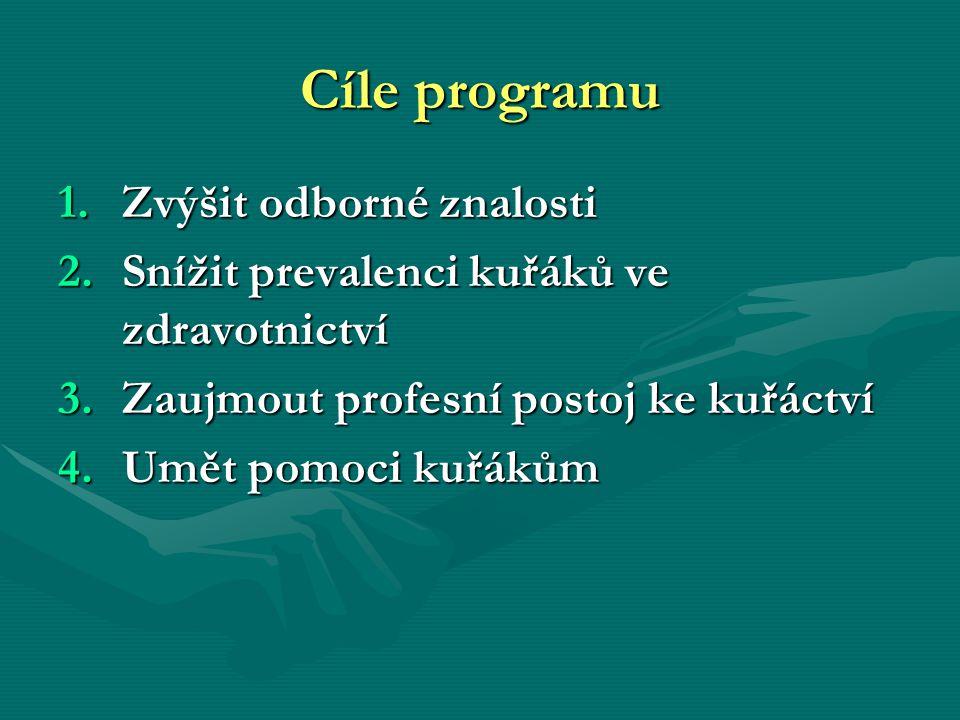 Cíle programu 1.Zvýšit odborné znalosti 2.Snížit prevalenci kuřáků ve zdravotnictví 3.Zaujmout profesní postoj ke kuřáctví 4.Umět pomoci kuřákům