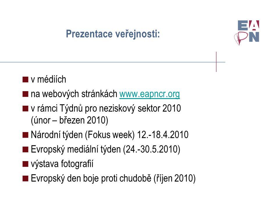 Preventivní opatření proti zadlužování v ČR: (1)  Finanční vzdělávání (dospělých i dětí)  Zlepšení informovanosti o finančních produktech a jejich nebezpečích  Rozšíření sítě finančního poradenství  Usměrnění reklamy  Etická pravidla půjčování peněz  Povinné zřízení a operativní využívání rejstříků dlužníků