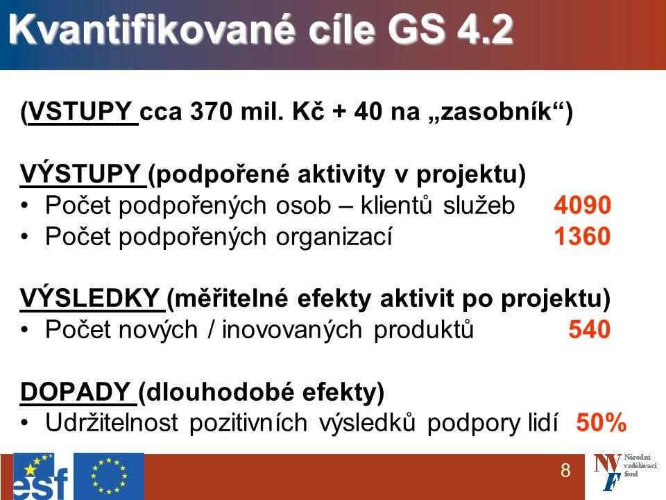 8 Kvantifikované cíle GS 4.2 (VSTUPY cca 370 mil.