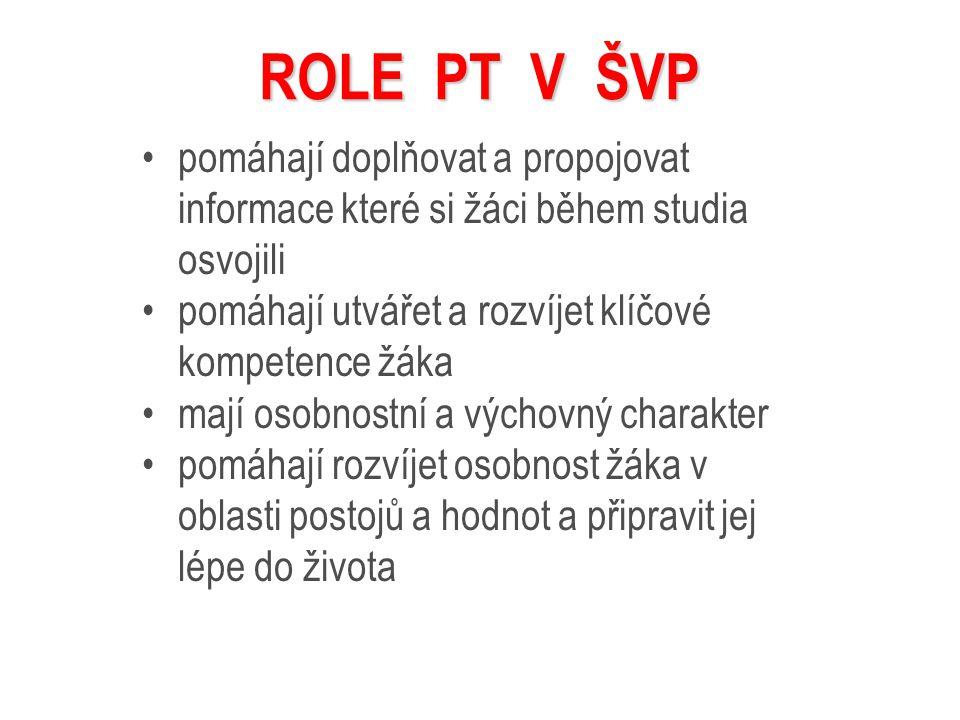STRUKTURA PT V RVP G charakteristika PT (význam daného PT, vztah PT ke vzdělávacím oblastem, konkrétní propojení s VO) přínos PT k rozvoji osobnosti žáka (klíčové kompetence, k jejichž rozvoji PT přispívá) tematické okruhy PT (vždy několik částí s doporučeným obsahem)