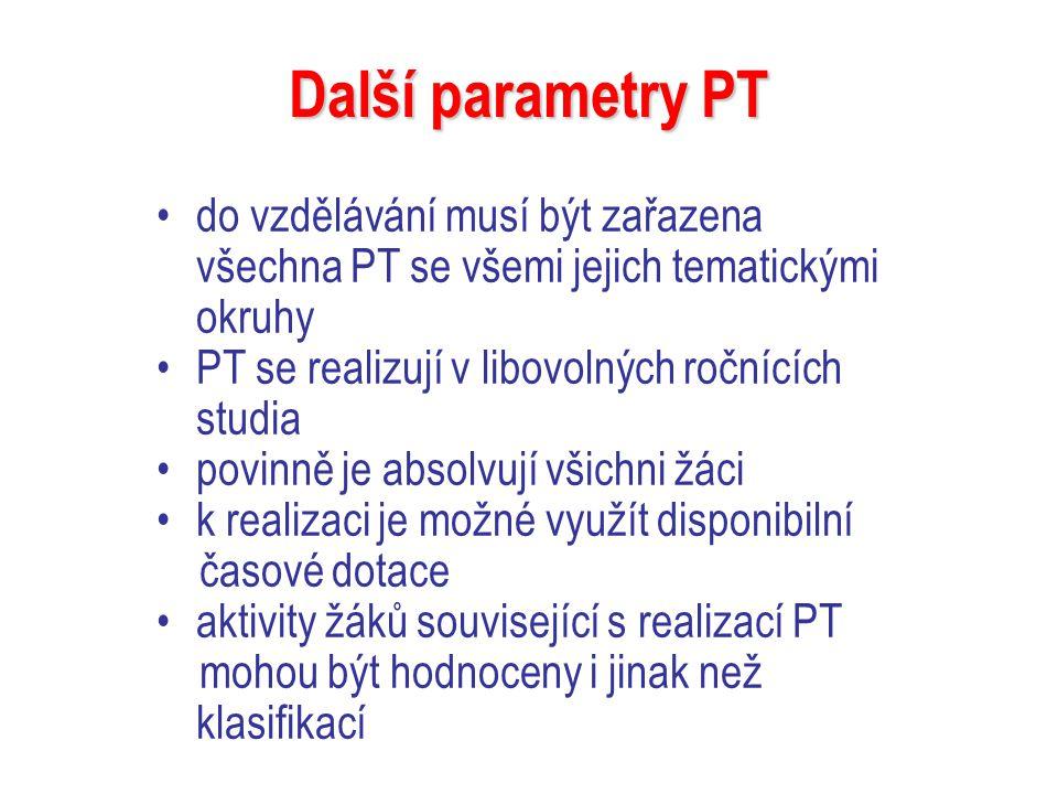 Další parametry PT do vzdělávání musí být zařazena všechna PT se všemi jejich tematickými okruhy PT se realizují v libovolných ročnících studia povinn
