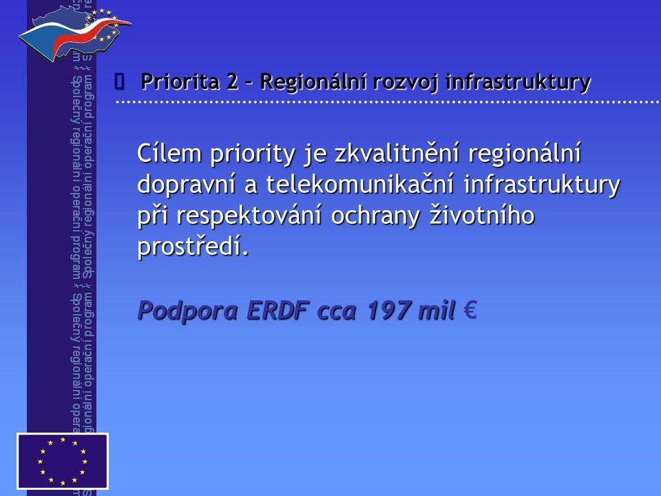 Priorita 2 – Regionální rozvoj infrastruktury  Cílem priority je zkvalitnění regionální dopravní a telekomunikační infrastruktury při respektování ochrany životního prostředí.