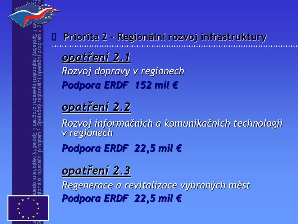 Priorita 2 – Regionální rozvoj infrastruktury  opatření 2.1 Rozvoj dopravy v regionech Podpora ERDF 152 mil € opatření 2.2 Rozvoj informačních a komunikačních technologií v regionech Podpora ERDF 22,5 mil € opatření 2.3 Regenerace a revitalizace vybraných měst Podpora ERDF 22,5 mil €