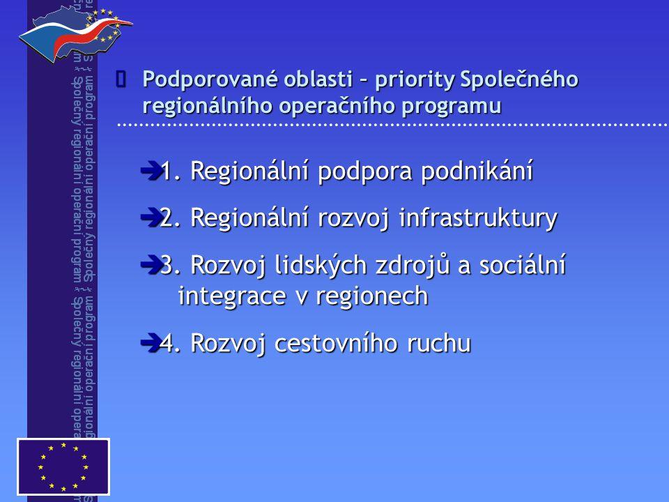 1. Regionální podpora podnikání  2. Regionální rozvoj infrastruktury  3.
