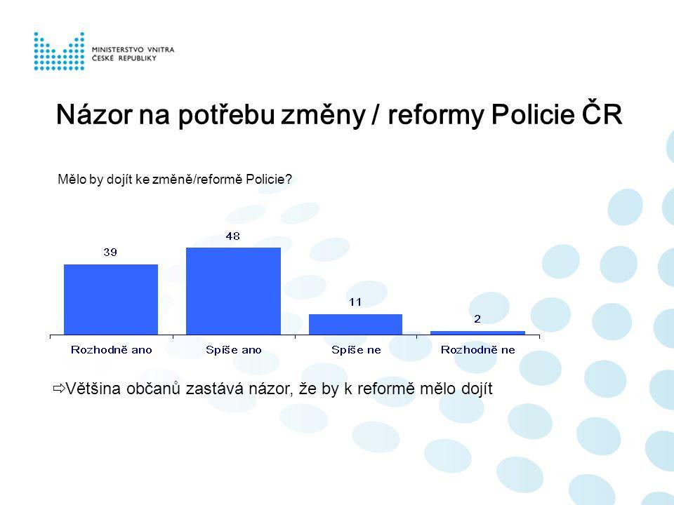 Názor na potřebu změny / reformy Policie ČR Mělo by dojít ke změně/reformě Policie?  Většina občanů zastává názor, že by k reformě mělo dojít