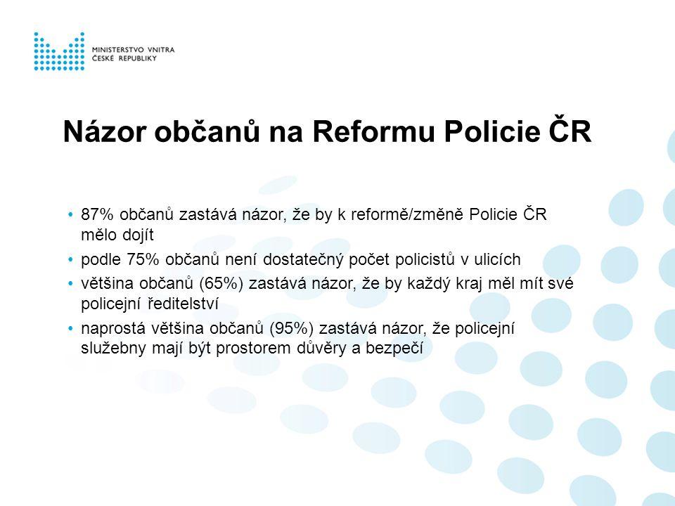 Názor občanů na Reformu Policie ČR 87% občanů zastává názor, že by k reformě/změně Policie ČR mělo dojít podle 75% občanů není dostatečný počet polici