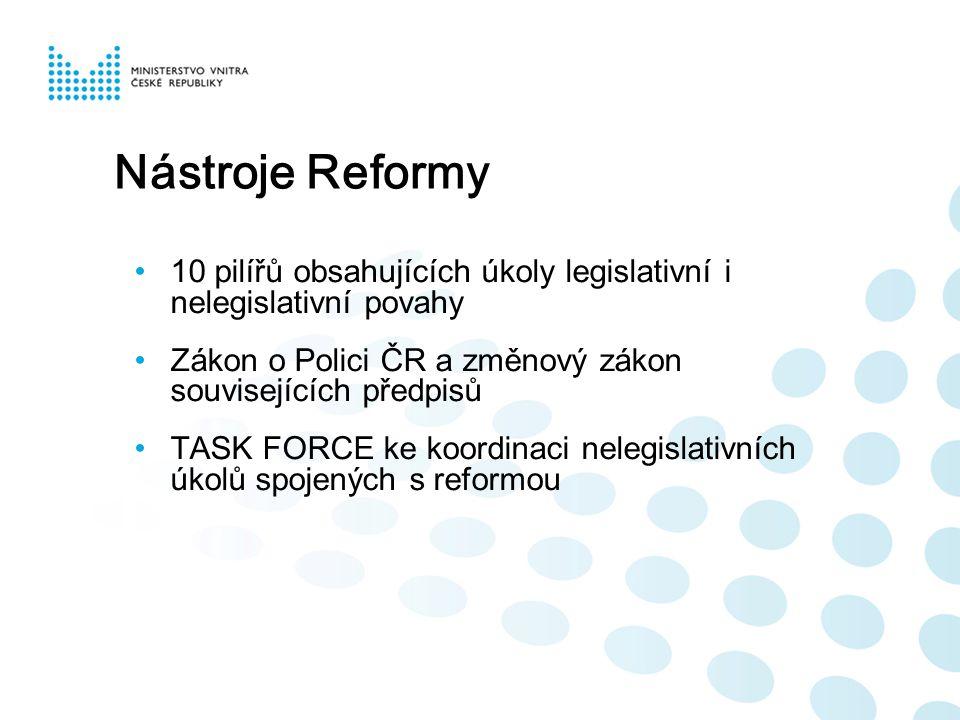 Nástroje Reformy 10 pilířů obsahujících úkoly legislativní i nelegislativní povahy Zákon o Polici ČR a změnový zákon souvisejících předpisů TASK FORCE